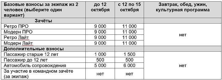 Смоленск этап.png