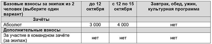 Смоленск традиционка 1.png