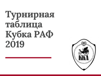 Турнирная таблица Кубка РАФ 2019