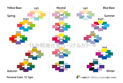 【Web用】15type_ICPA.jpg