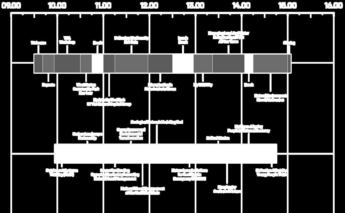 GMCA - Timeline Agenda V1_Monday 21-09-2