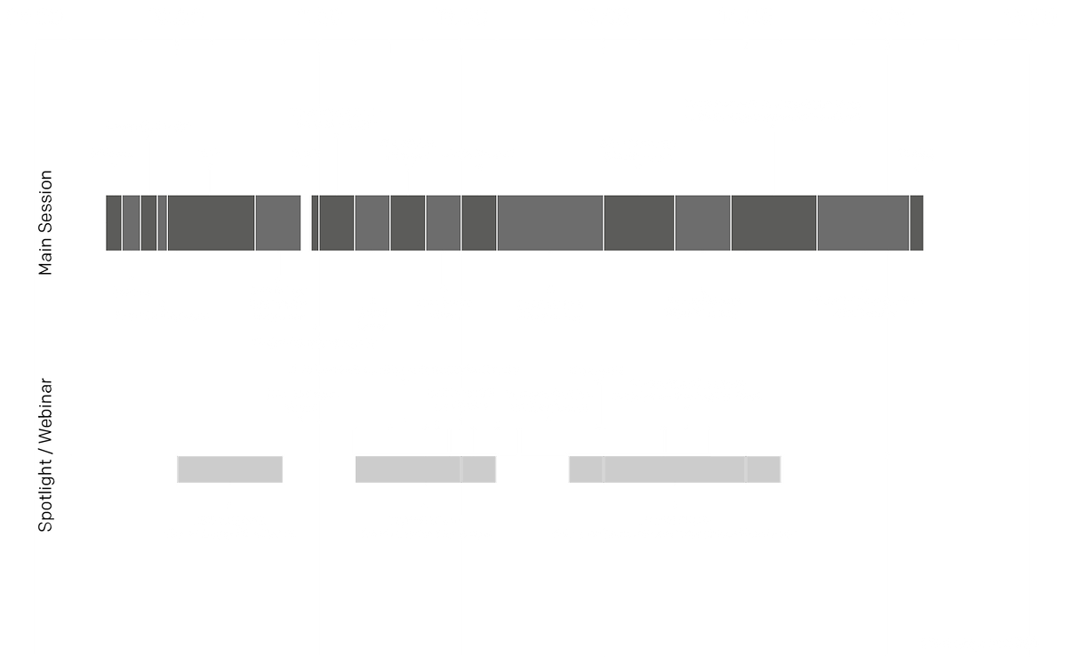 GMCA - Timeline Agenda V3_Wednesday 23-0
