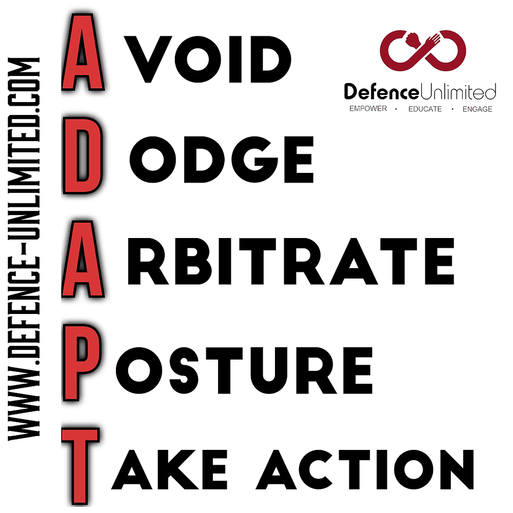 ADAPT Strategy for Self-Defence