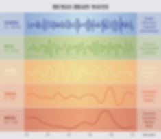brain-waves-chart.jpg