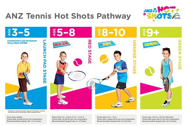 hot-shots-pathway.png