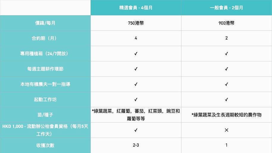 CHINESE Price Comparison Table.001.jpeg