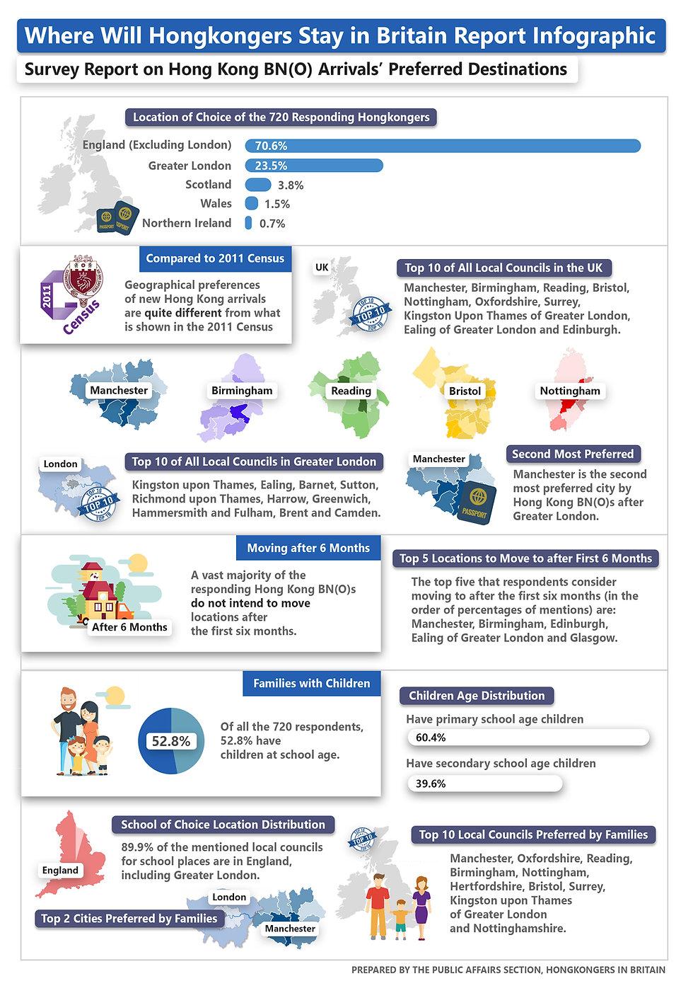 Demographic_Report_2021.jpg