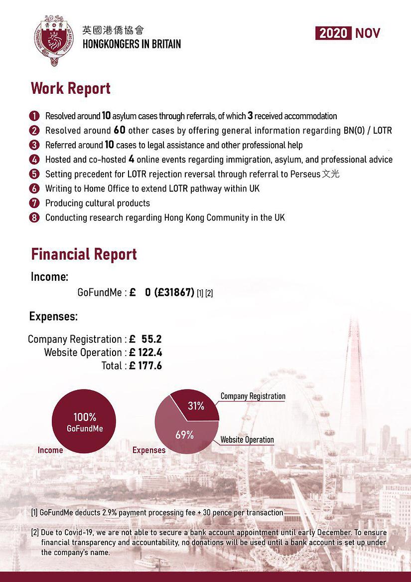 HKB Work Report_Nov 2020
