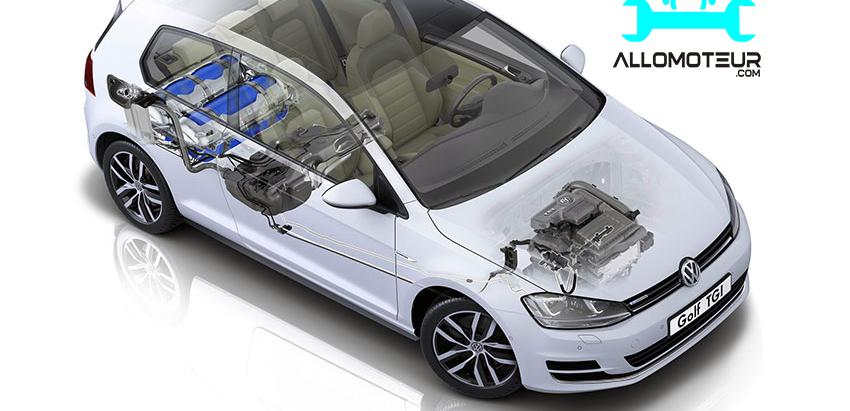 Quels moteurs modernes sont adaptés au gaz?
