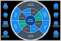 Digital-Business-Diagram-new.png