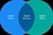 digital_business_diagram.png