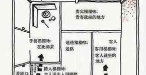 【🎎 日本文化科普篇🎎】-03-日本茶道(上)