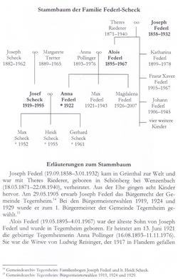 Stammbaum Scheck