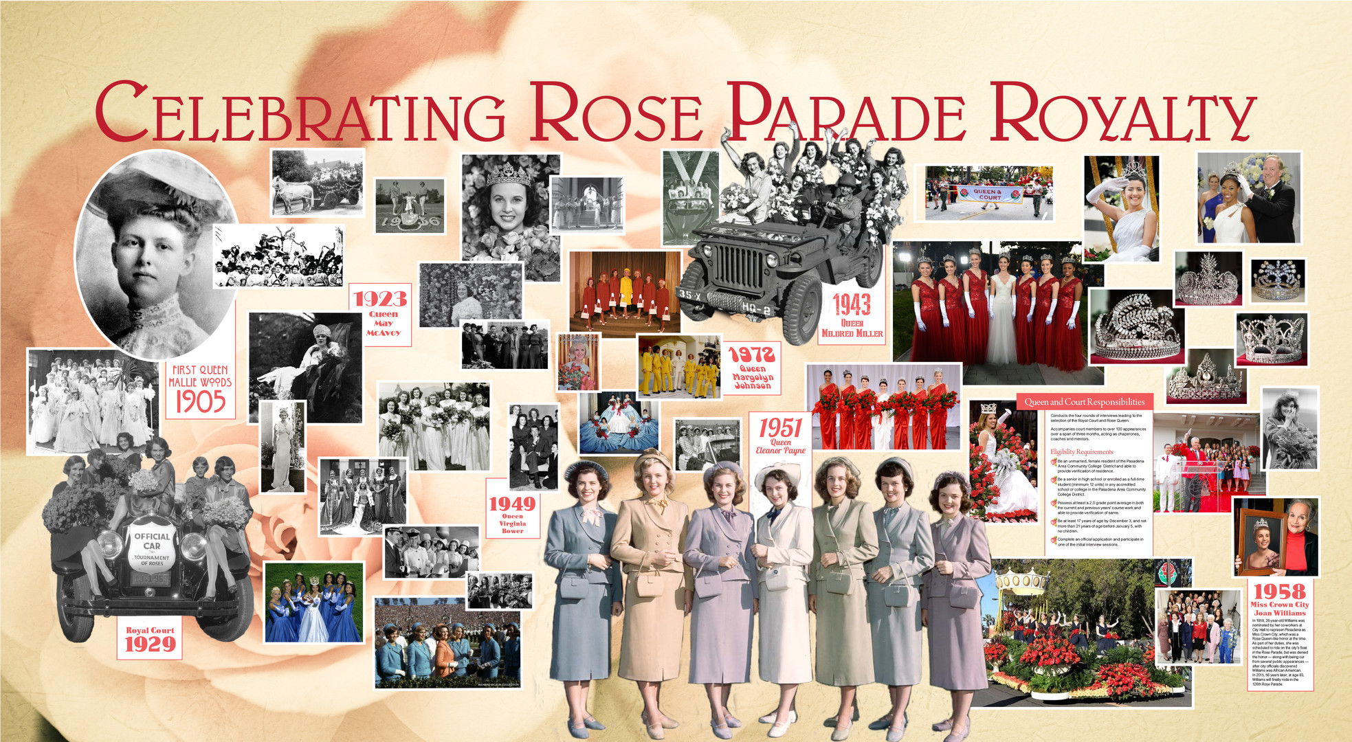 Celebrating Rose Parade Royalty