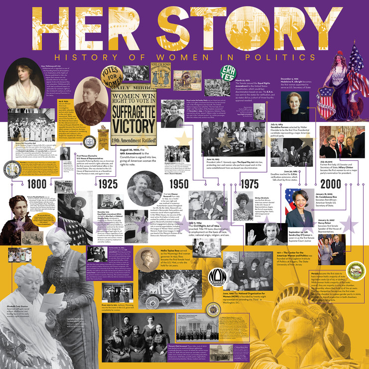 Her Story — History of Women in Politics