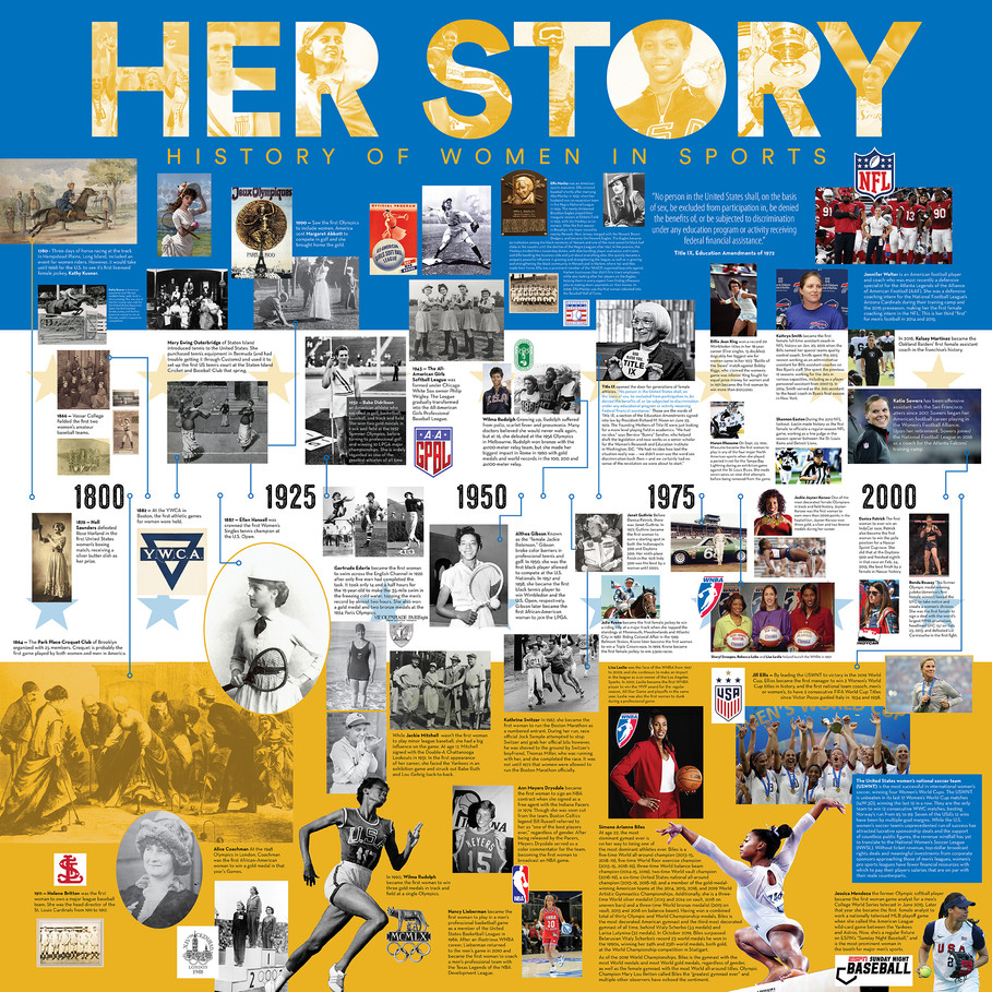 Her Story — History of Women in Sports