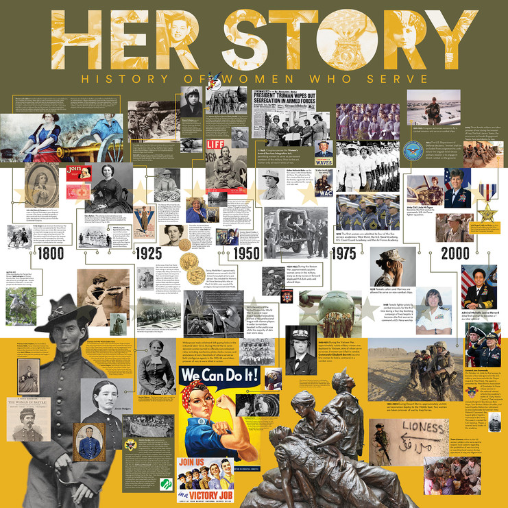 Her Story — History of Women Who Serve