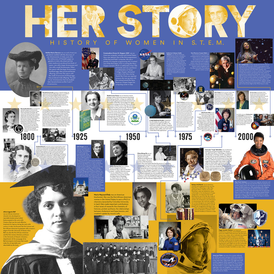 Her Story — History of Women in S.T.E.M.