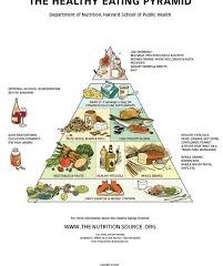 Our healthy diet