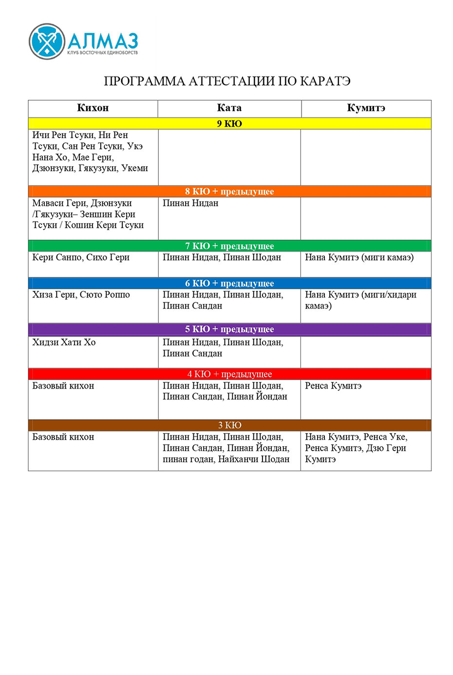 Программа аттестации по Каратэ_page-0001