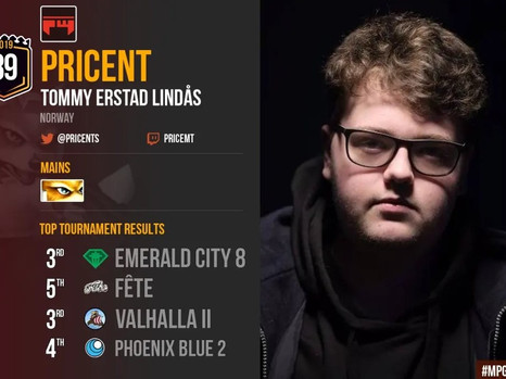 Pricent #89 in the world
