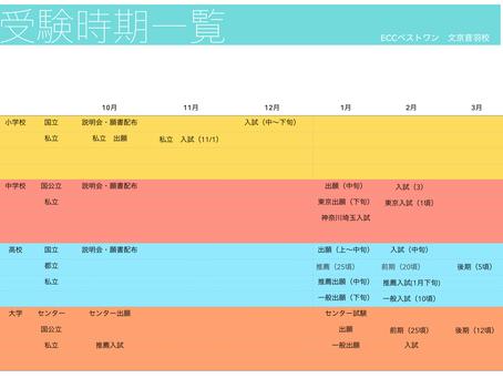 受験時期一覧表