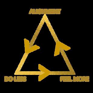 MT Do Less Achieve More Alignment Logo.p