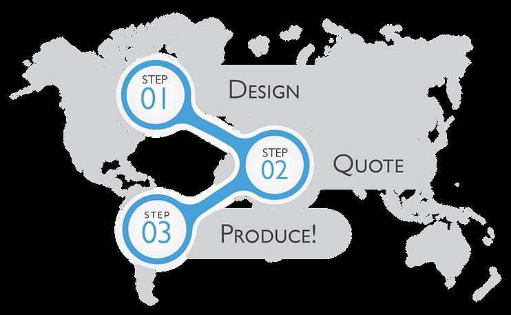 esquema design quote produce-03.png