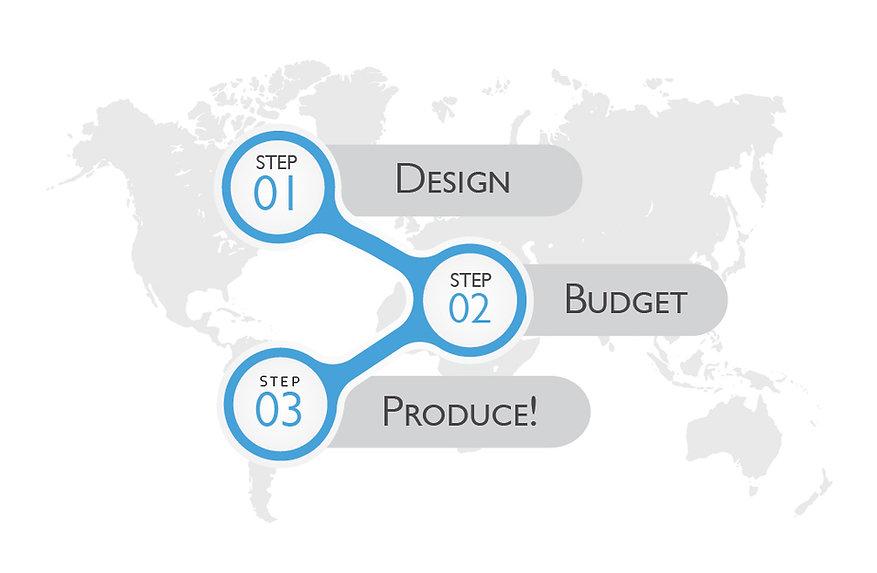 design budget produce-03.jpg