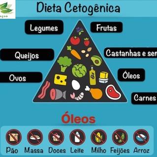 Dieta centogênica