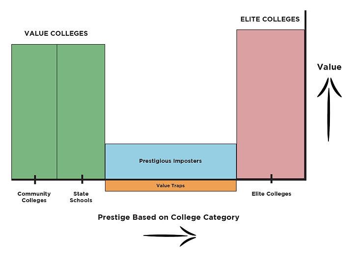 HACKiversity College Chart.jpg