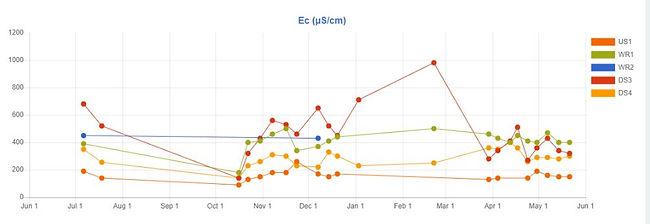 line graph.JPG