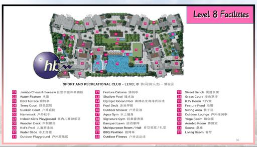 Level 8 Facilities