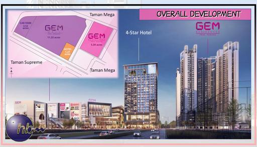 Overall Development