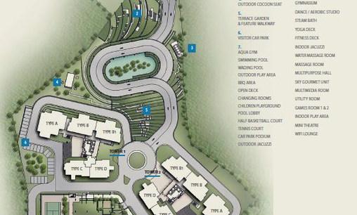Facility Plan