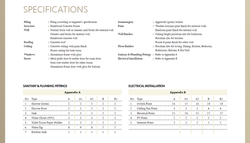 Unit Specification