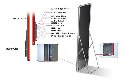 digital-LED-poster-functions-connectors.