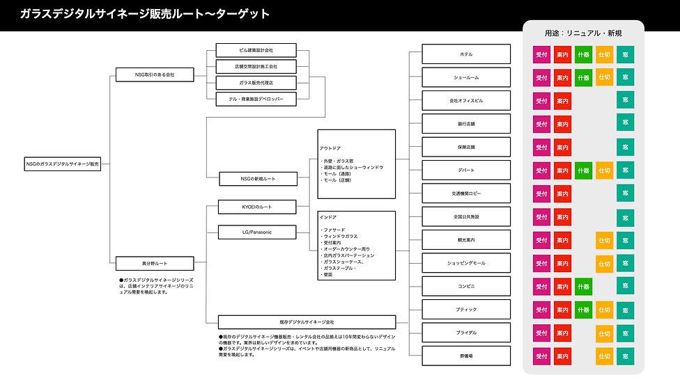 組織と提携LG003.jpeg
