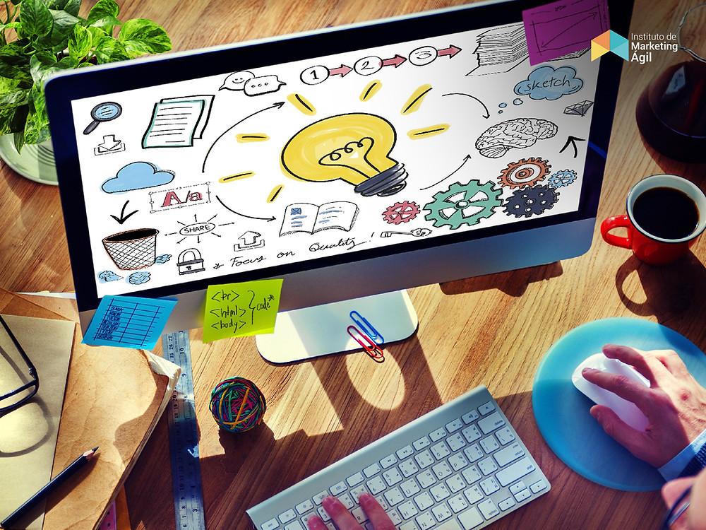 IMA - Agile Marketing