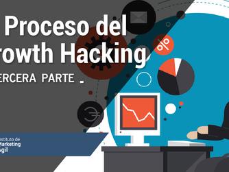 El Proceso del Growth Hacking -Tercera parte