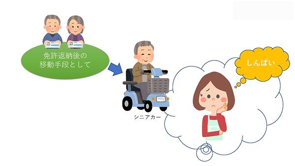 高齢者移動支援プロジェクト20210428_ページ_03.tif