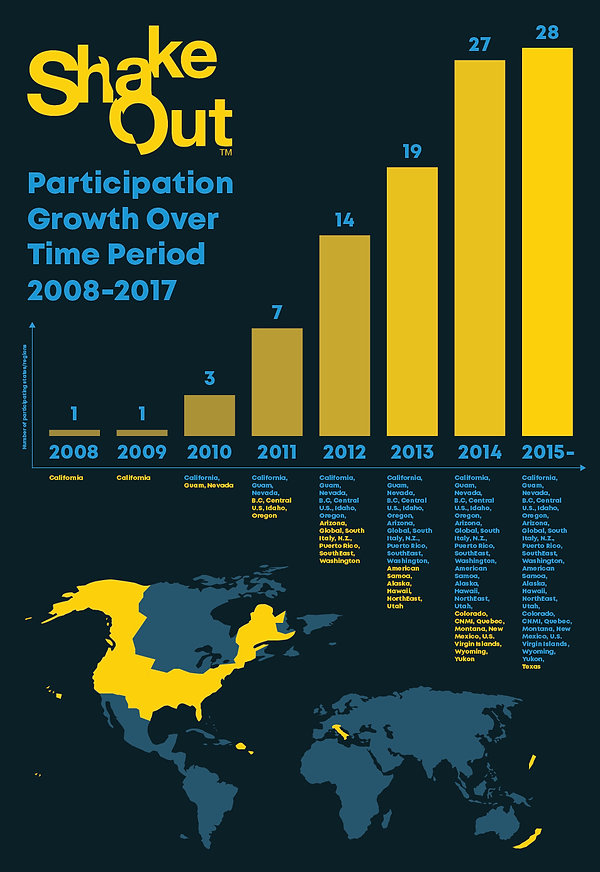 Data vizualization Infographic ShakeOut-