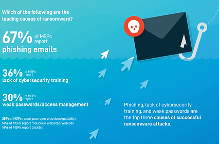 email security stats image
