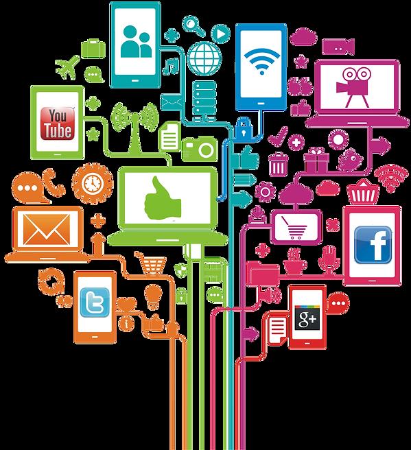 social-media-marketing-digital-marketing