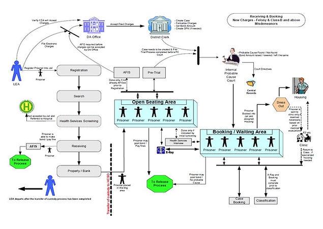 Processflow_edited.jpg