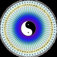 Voyance immédiate à Genève - Yi-king, numerologie