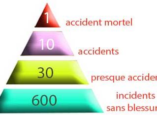 Données générales sur les accidents du travail et les maladies professionnelles