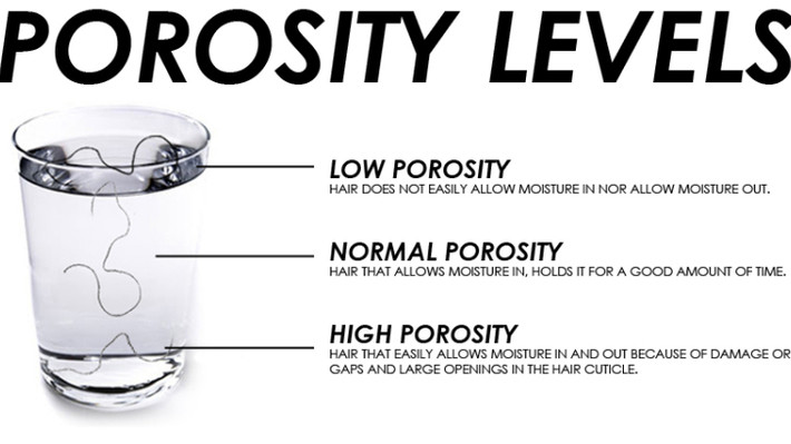 IS YOUR HAIR LOW/HIGH POROSITY??????? Here is a at home strand test you can do with a cup of water a