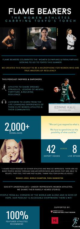 JamieMittelman_Infographic.png
