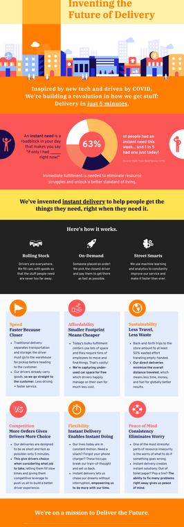 GeorgeMoe_Infographic.png